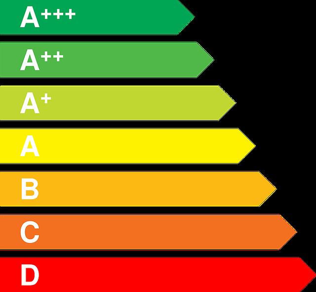 tabulka spotřeby